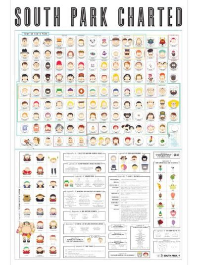 This 2'x3′ poster charting every single South Park character