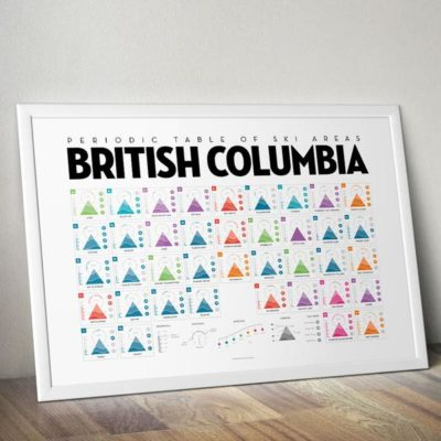 Periodic Table of Ski Areas in British Columbia